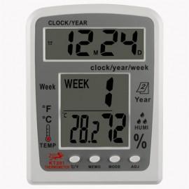 Термометр KT201